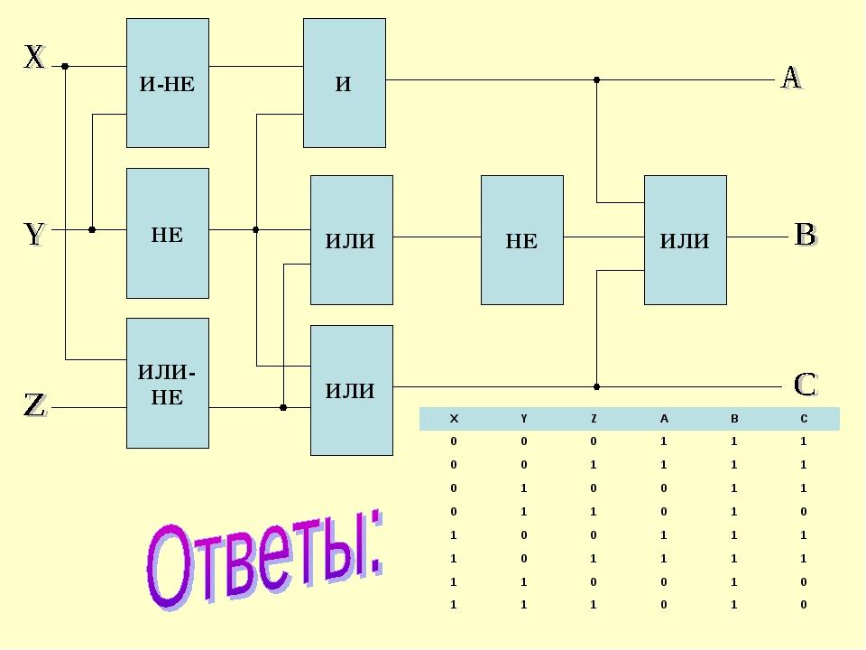 XYZABC 000111 001111 010011 011010 100111 101...