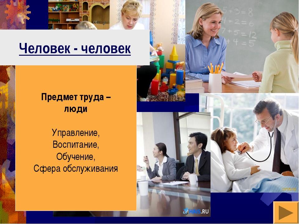 Человек - человек Предмет труда – люди Управление, Воспитание, Обучение, Сфер...