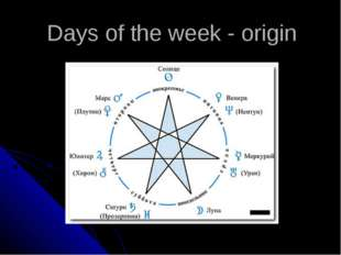 Days of the week - origin