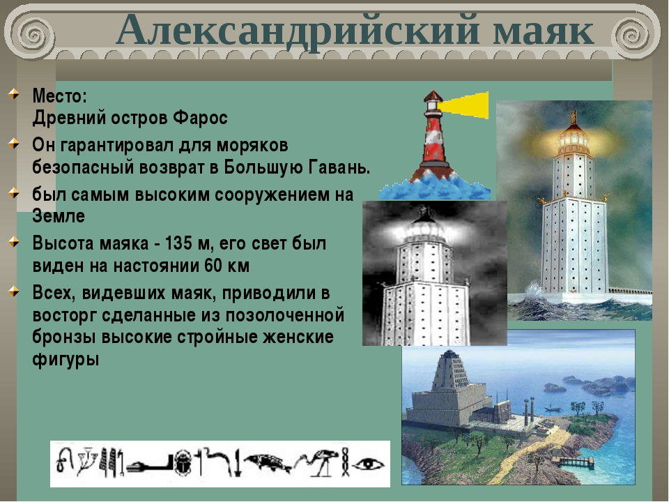 Александрийский маяк Место: Древний остров Фарос Он гарантировал для моряков...