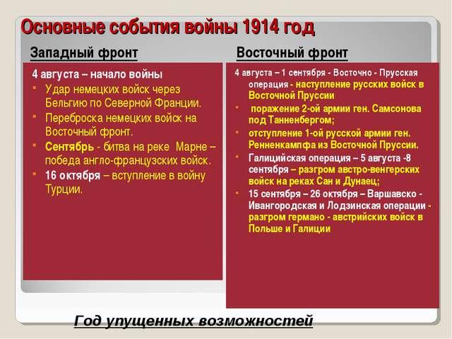 Основные события войны 1914 год Западный фронт Восточный фронт 4 августа – на...