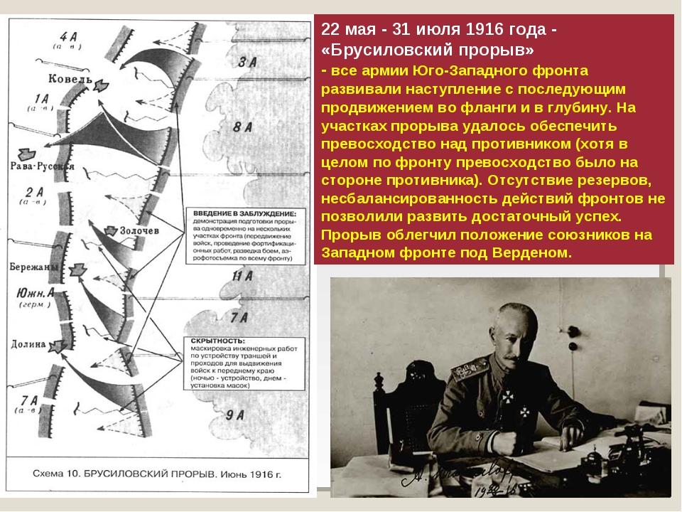 22 мая - 31 июля 1916 года - «Брусиловский прорыв» - все армии Юго-Западного...