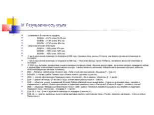 IV. Результативность опыта - успеваемость и качество по предмету 2003/04г. –
