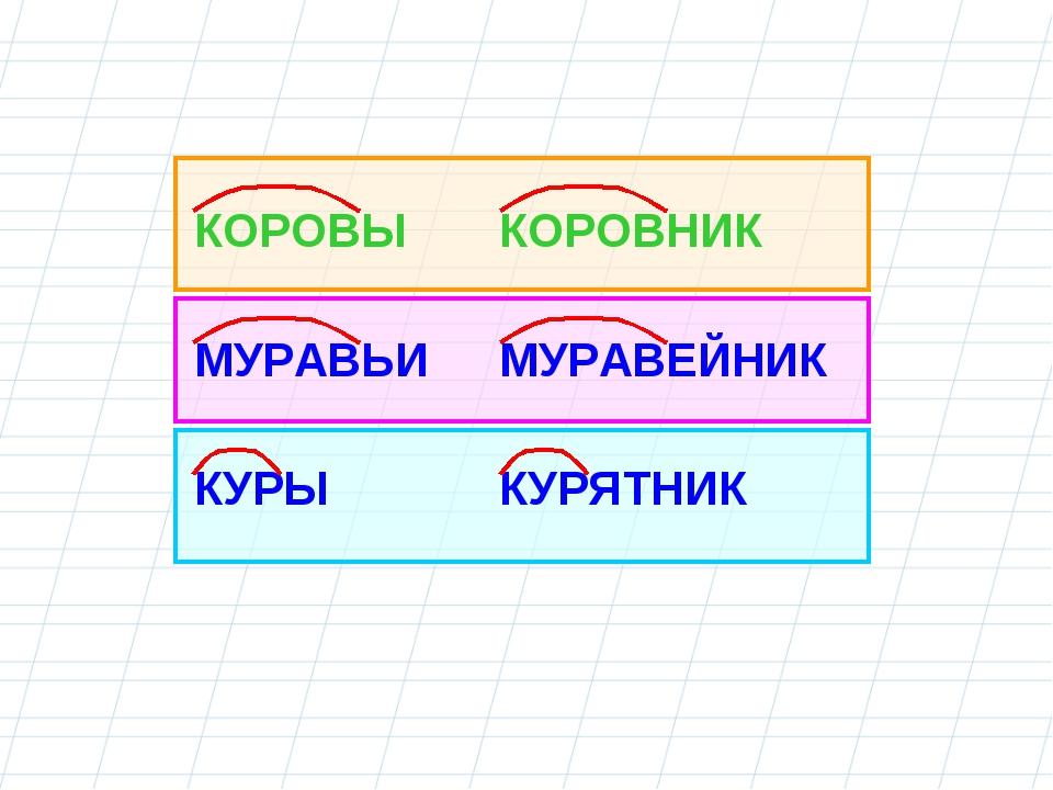КОРОВЫКОРОВНИК МУРАВЬИМУРАВЕЙНИК КУРЫКУРЯТНИК