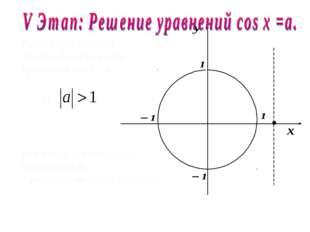 Решим при помощи числовой окружности уравнение cos х = a. 1) Нет точек пересе