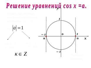 Решим при помощи числовой окружности уравнение cos х = a. 2) cos х = 1 х = 2π