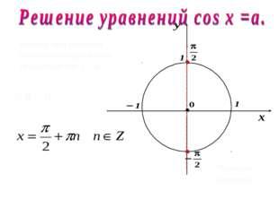 Решим при помощи числовой окружности уравнение cos х = a. 3) а = 0 Частное ре