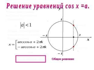 Решим при помощи числовой окружности уравнение cos х = a. 4) Общее решение ar