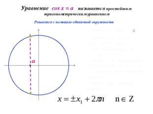 Уравнение cos х = a называется простейшим тригонометрическим уравнением 0 x y