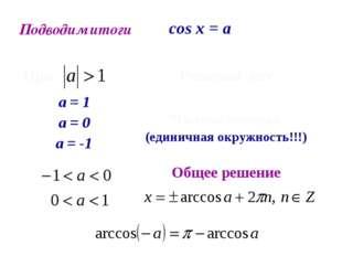 Подводим итоги cos x = a При  Решений нет а = 1 а = 0 а = -1 Частные решени