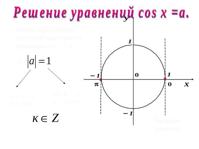 Решим при помощи числовой окружности уравнение cos х = a. 2) cos х = 1 х = 2π...