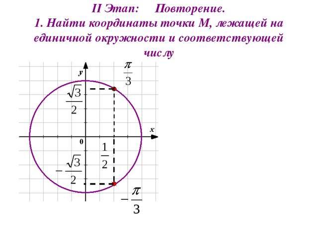 II Этап: Повторение. 1. Найти координаты точки М, лежащей на единичной окружн...