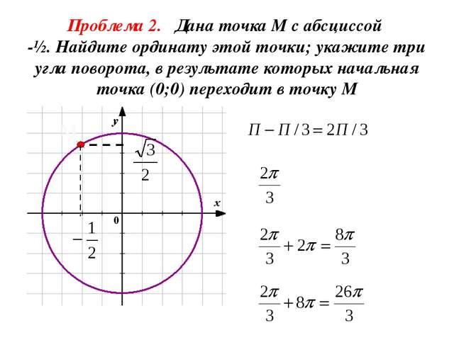Проблема 2. Дана точка М с абсциссой -½. Найдите ординату этой точки; укажите...