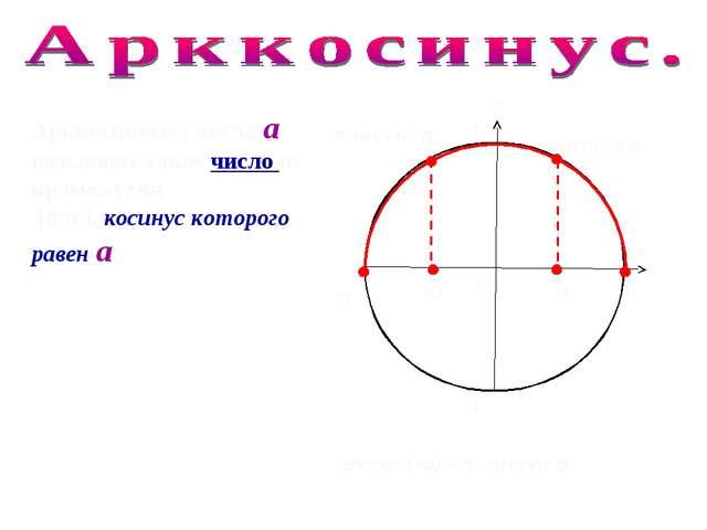 π 0 arccos а Арккосинусом числа а называют такое число из промежутка [0;π ],...