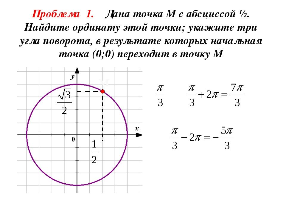 Проблема 1. Дана точка М с абсциссой ½. Найдите ординату этой точки; укажите...
