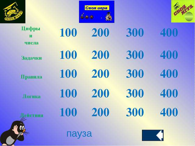 пауза Цифры и числа100200300400 Задачки100200300400 Правила1002003...