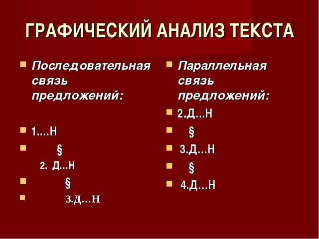 ГРАФИЧЕСКИЙ АНАЛИЗ ТЕКСТА Последовательная связь предложений:  1.…Н  ↓ 2. Д...