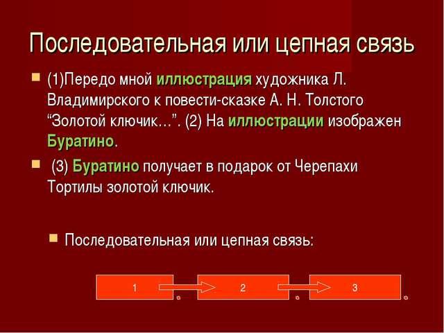 Последовательная или цепная связь Последовательная или цепная связь: (1)Перед...
