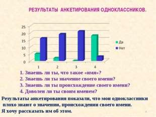 Результаты анкетирования показали, что мои одноклассники плохо знают о значен