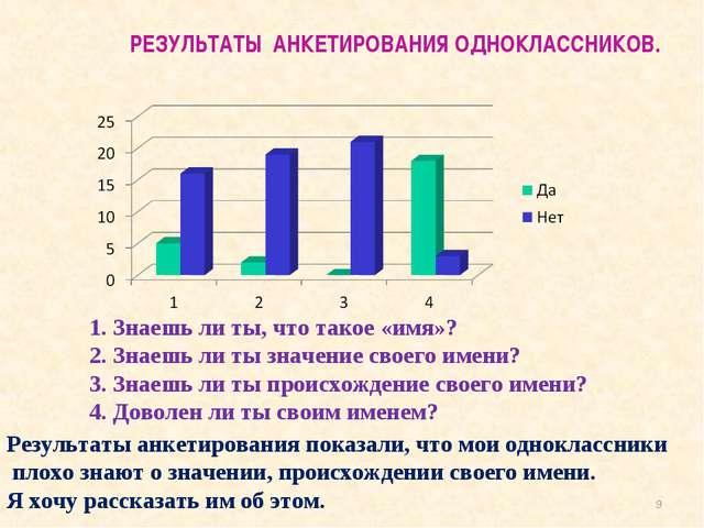 Результаты анкетирования показали, что мои одноклассники плохо знают о значен...