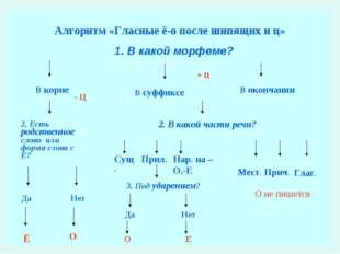 В корне В суффиксе В окончании 2. Есть родственное слово или форма слова с Е?
