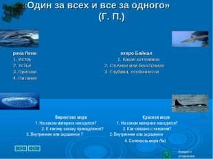 «Один за всех и все за одного» (Г. П.) река Лена озеро Байкал 1. Исток 1. Как