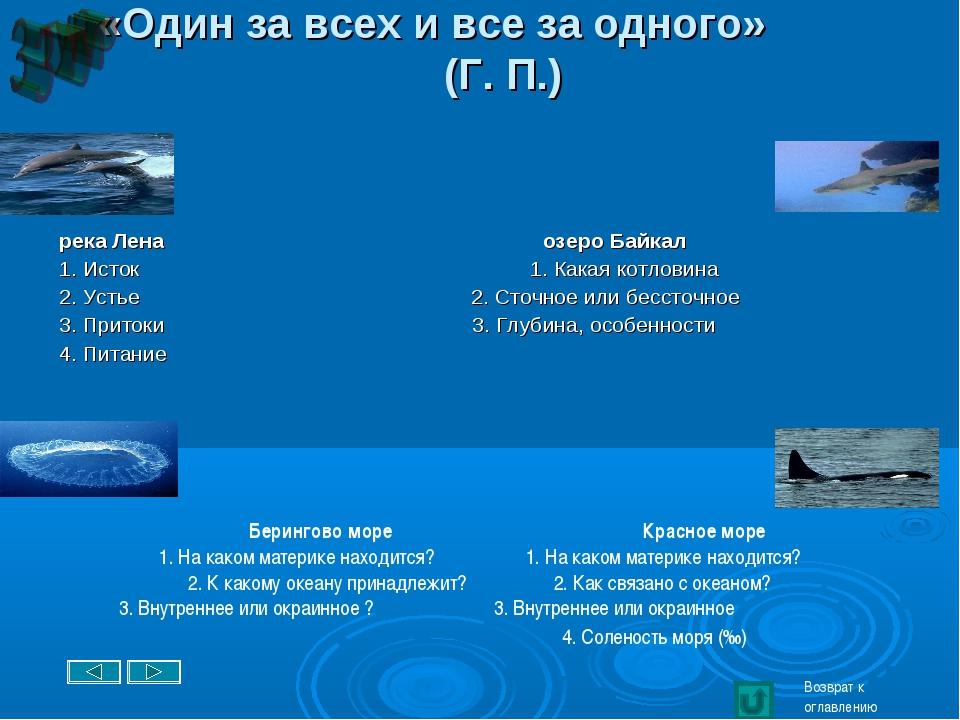 «Один за всех и все за одного» (Г. П.) река Лена озеро Байкал 1. Исток 1. Как...