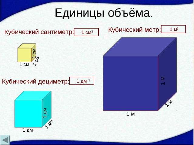 Кубический сантиметр: 1 дм 1 дм 1 дм 1 см 1 см 1 см 1 м 1 м 1 м Единицы объём...