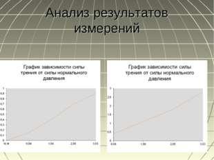 Анализ результатов измерений