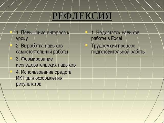 РЕФЛЕКСИЯ 1. Повышение интереса к уроку 2. Выработка навыков самостоятельной...