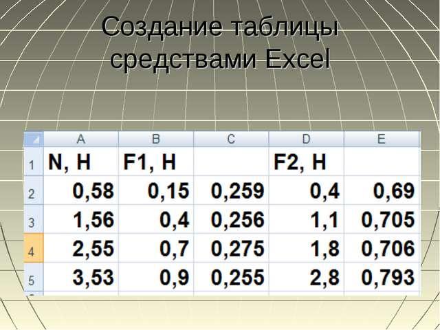 Создание таблицы средствами Excel