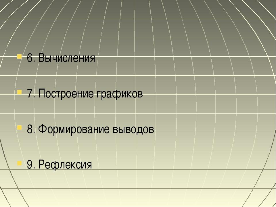 6. Вычисления 7. Построение графиков 8. Формирование выводов 9. Рефлексия