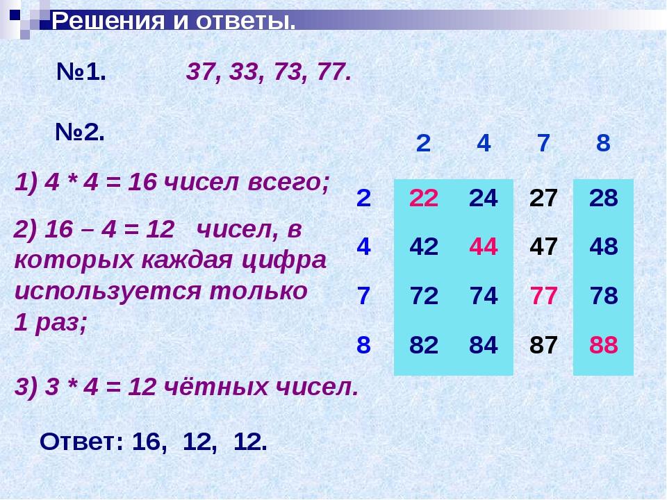 Решения и ответы. №1. 37, 33, 73, 77. №2. 1) 4 * 4 = 16 чисел всего; 2) 16 –...