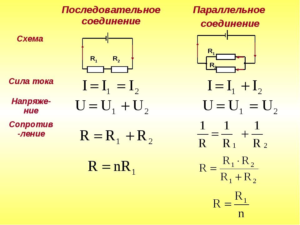 Последовательное соединениеПараллельное соединение Схема  Сила тока Нап...