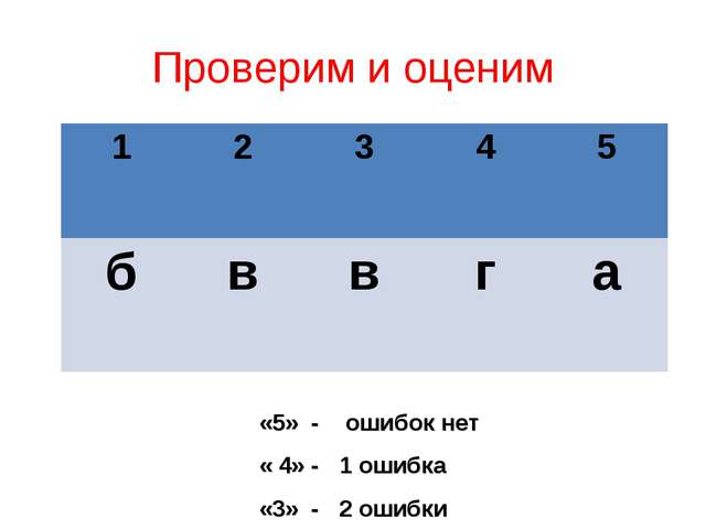 Проверим и оценим «5» - ошибок нет « 4» - 1 ошибка «3» - 2 ошибки 12345 б...