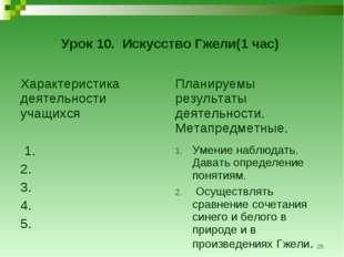 * Урок 10. Искусство Гжели(1 час) Характеристика деятельности учащихсяПланир