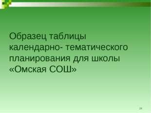Образец таблицы календарно- тематического планирования для школы «Омская СОШ