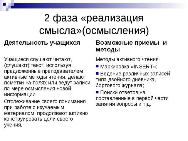 2 фаза «реализация смысла»(осмысления)