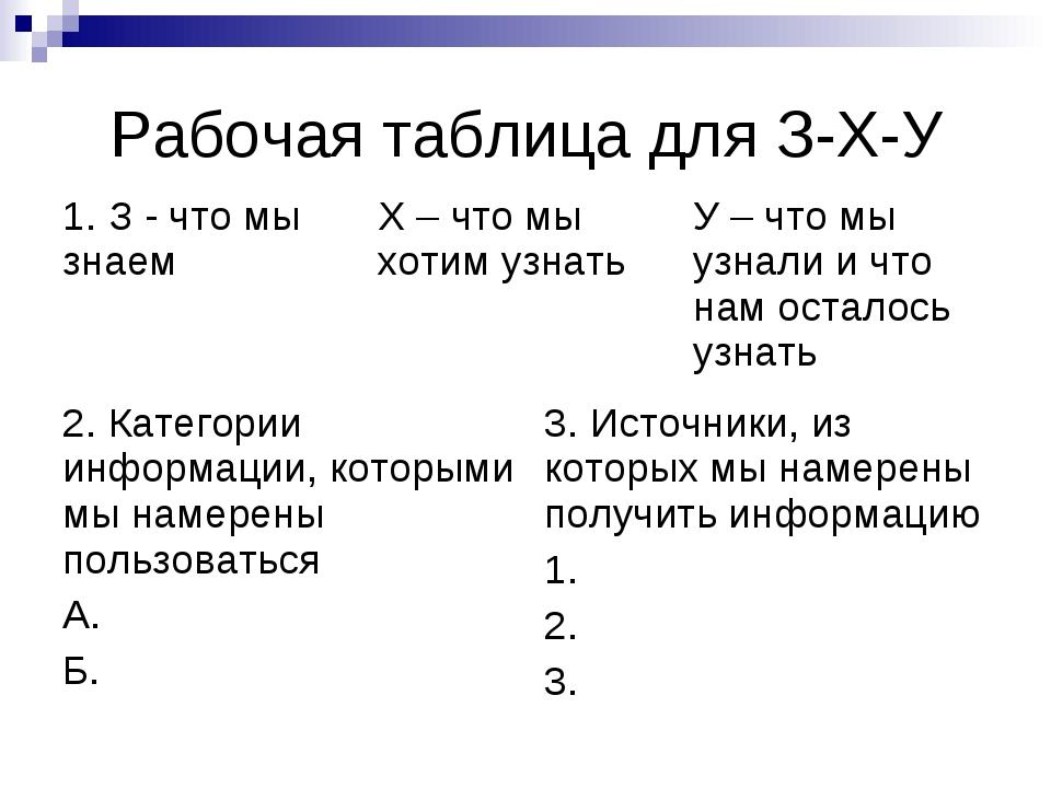 Рабочая таблица для З-Х-У