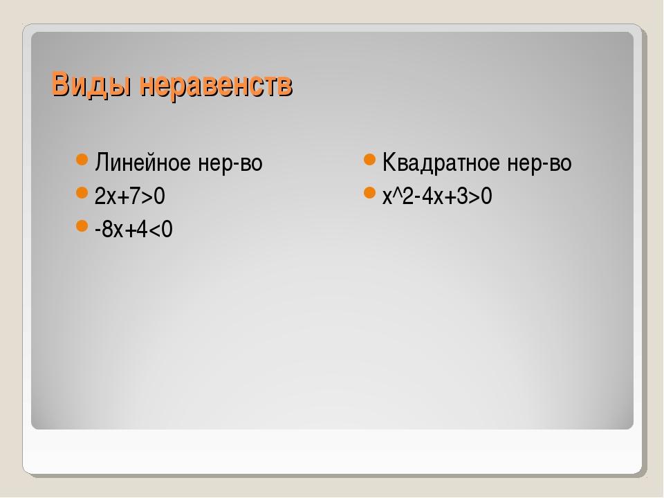 Виды неравенств Линейное нер-во 2х+7>0 -8х+40