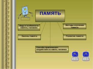 ПАМЯТЬ Виды и особенности памяти у человека Законы памяти Развитие памяти Мет
