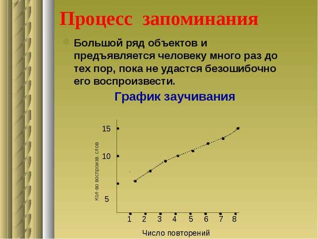 Процесс запоминания Большой ряд объектов и предъявляется человеку много раз д...