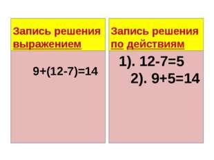 Запись решения выражением 9+(12-7)=14 Запись решения по действиям 1). 12-7=5