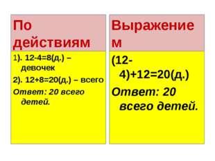 По действиям 1). 12-4=8(д.) – девочек 2). 12+8=20(д.) – всего Ответ: 20 всего
