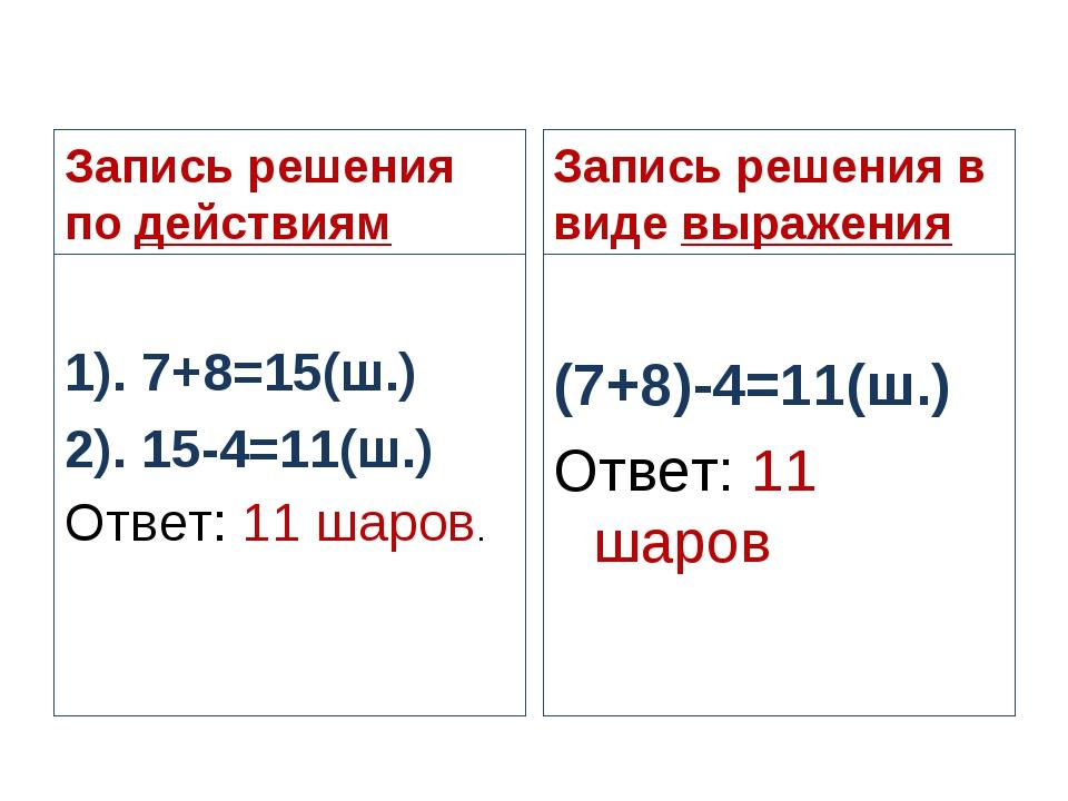 Запись решения по действиям 1). 7+8=15(ш.) 2). 15-4=11(ш.) Ответ: 11 шаров. З...
