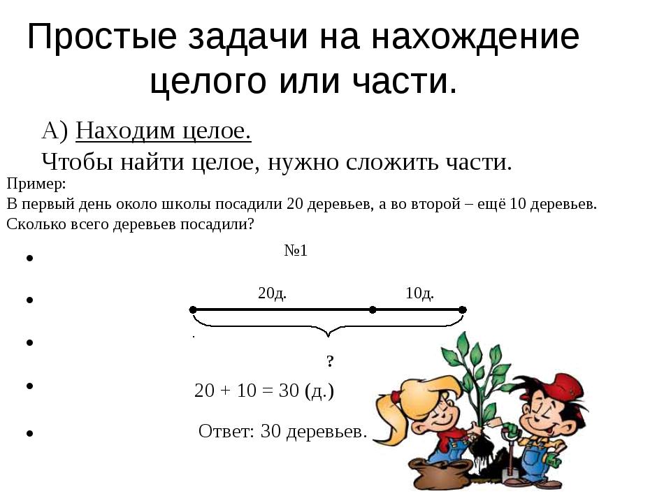 Урок математики в школе 8 вида 2 класс решение задач на нахождение остатка