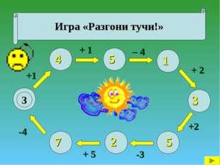 Игра «Разгони тучи!» 3 +1 -4 + 5 -3 +2 + 2 – 4 + 1 4 7 2 5 3 1 5
