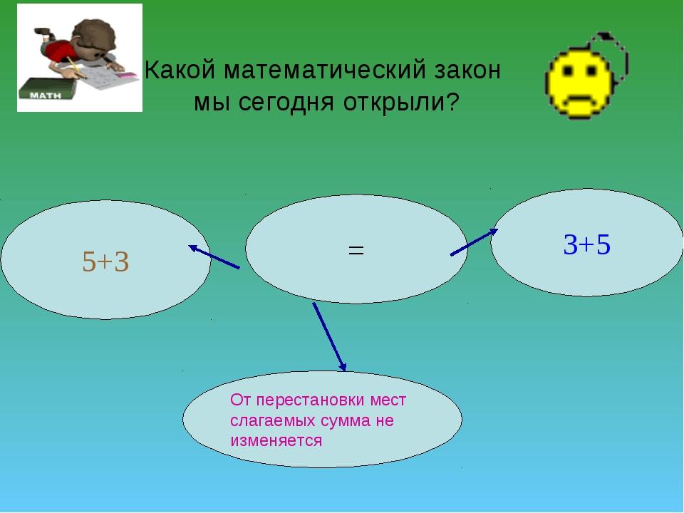 Какой математический закон мы сегодня открыли? = 5+3 От перестановки мест сла...
