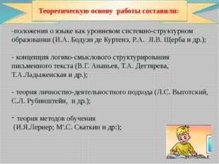 -положения о языке какуровневомсистемно-структурном образовании (И.А. Боду