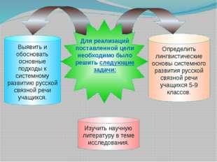 Определить лингвистические основы системного развития русской связной речи уч